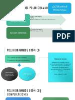 Tratamiento Del Polihidramnios