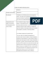 Resumen de Diseño Metodologico (1)