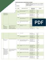 planificación t3 4B mayo y junio 2018