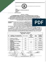 P. Craiova Pv Rezultate finale concurs Sef Sectie/Sef Tura