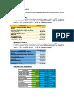1.Presupuesto Del Proyecto