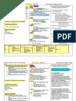 Full Week #7 Lesson Chemistry 2010-2011