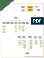 Organigrama SEACE.pdf
