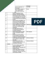 Daftar Pencarian Jurnal Disaster