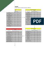 MAPA CURRICULAR ADMINISTRACION PUBLICA.pdf