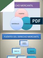 DERECHO MERCANTIL.pps