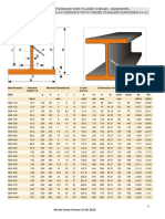Section Data for Steel Profiles-HEA-B-M-C PROFILE