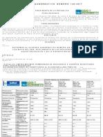Agua y Saneamiento PDF Acuerdo 138-2017
