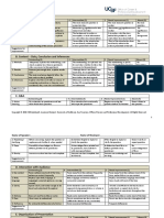 UCSF OCPD Scientific Presentation Rubric