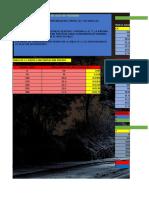 Ejemplo 5-1 Determinacion de La Ley de Velocidad