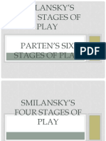 Smilansky's Four Stages of Play