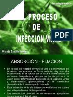 Proceso de Infeccion Viral