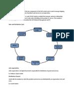 SD Data Doc.docx