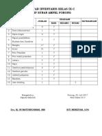 Daftar Inventaris Kelas Ix
