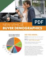 New Vehicle Buyer Demographics