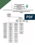 Daftar Register Sk Dan Sop Admen & Ukm
