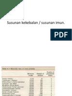 67255_ana 3. Alat-Alat Susunan Imun 10 29 18