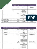 4033931 UGC-Regulation Min Qualification Jul2018
