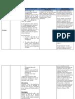 Fase 2. Enfoques Teóricos. Individual (2) Vero (2)