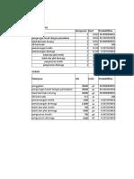 perkiraan waktu pelaksanaan proyek.xlsx