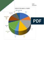 edu college chart