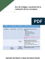 Clase 14_Ejemplo de Libro de Códigos y Matriz de Datos