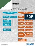 Nuevas Calidades_pramet Team_es Screen