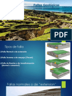 FALLAS GEOLOGICAS CLASE nº.pptx