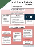 Cómo-escribir-una-historia_.pdf