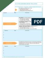 Conversations in the Postnatal Period - Key Points_postnatal_signature_sheet