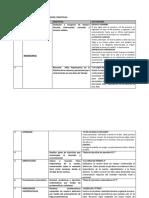 Planificacion de Talleres de Funciones Cognitivas