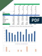 Exemplo de Orçamento.