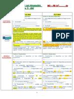 Comparaison Projet Lf 2019 Et Cgi 2018 Chorfi