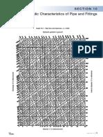 design of water pipe flows.pdf