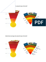 what do these two images tell us about the layers of the earth