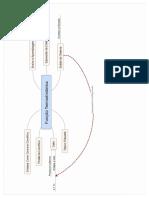 Função Termodinâmica.pdf