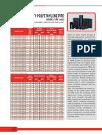 High Density Polyethylene Pipe Hdpe Pe 100 Page 22 23