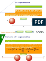 4 - AI - Ley_Coulomb