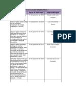 CRONOGRAMA DE TRABAJO PASO 2 (1).docx