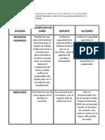 Elabore Un Informe Donde Presente El Estudio Del Caso La Empresa