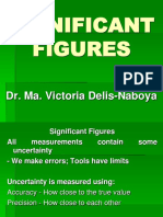 4. Significant Figures