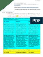 Sheller, Breielle - 002 Digital Learning Competency