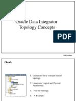 2 ODI Topology1