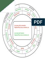 cercletemps.pdf