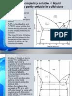 Types of Phase Daigram.pptx