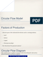 wh  ir circular flow model