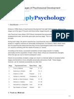 Simplypsychology.org Erik Erikson