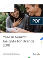 Year in Search Insights for Brands 2018 Indonesia