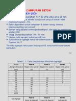 Contoh Campuran Desain Beton.pdf