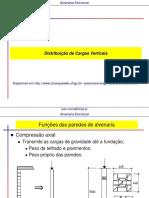 Cargas Verticais.pdf